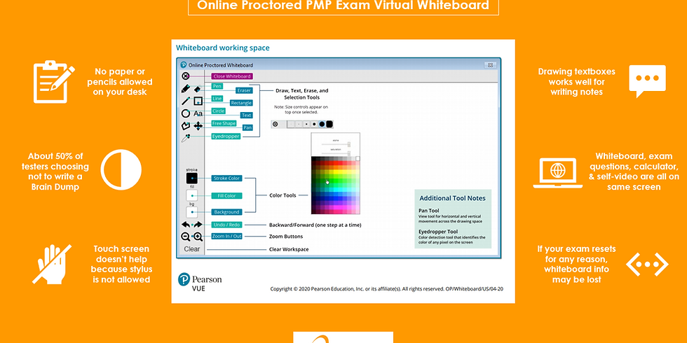 How to Do the PMP Brain Dump Using the Virtual Whiteboard