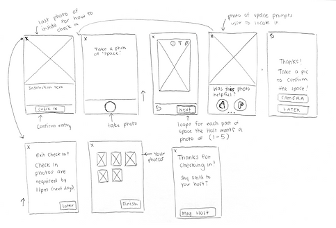airbnb_sketch1.png