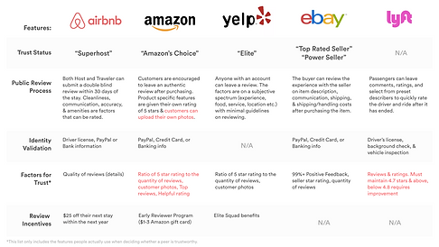 Airbnb - Competitive Analysis.png