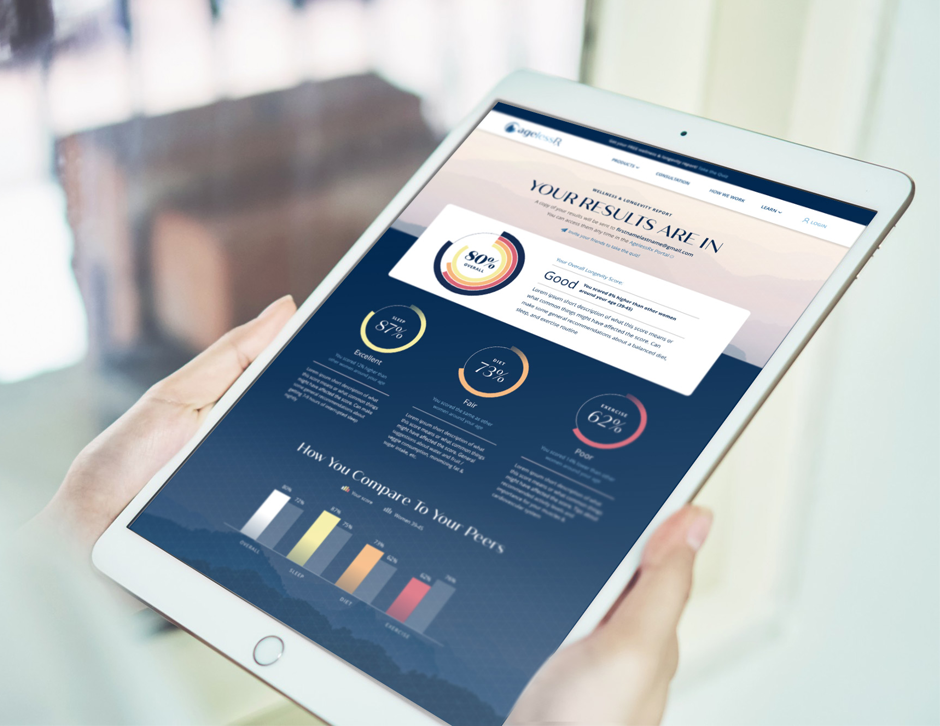 At AgelessRx, we've designed and created a Personalized Wellness Assessment that can provide you with a free wellness and longevity report.