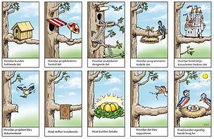 Spring birds nest.jpg