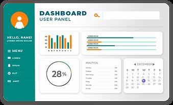 User Covid Symptom Dashboard