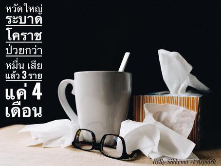 หวัดใหญ่ระบาดโคราช ป่วยกว่าหมื่น เสียชีวิต 3 แล้วแค่ 4 เดือน