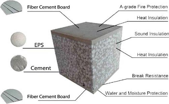 SAF panel material.png