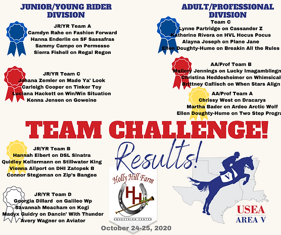 Holly Hill Team Challenge teams.png