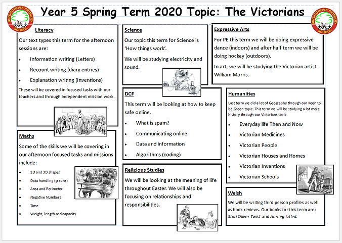Y5 Newsletter 2020 topic.PNG