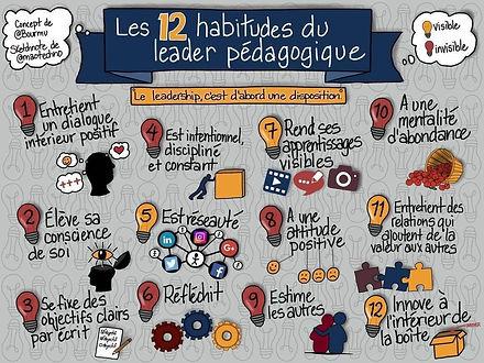 infographoe%20leader%20p%C3%A9dagogique_edited.jpg