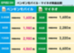 マイネオと通信料金比較.jpg