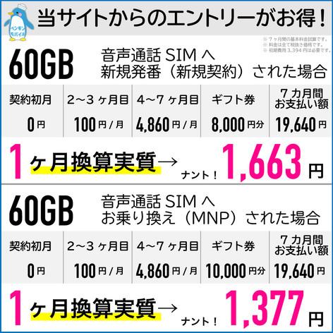 60gbCB適用試算-ペンギンモバイル.jpg
