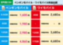 ワイモバイルと通信料金比較.jpg