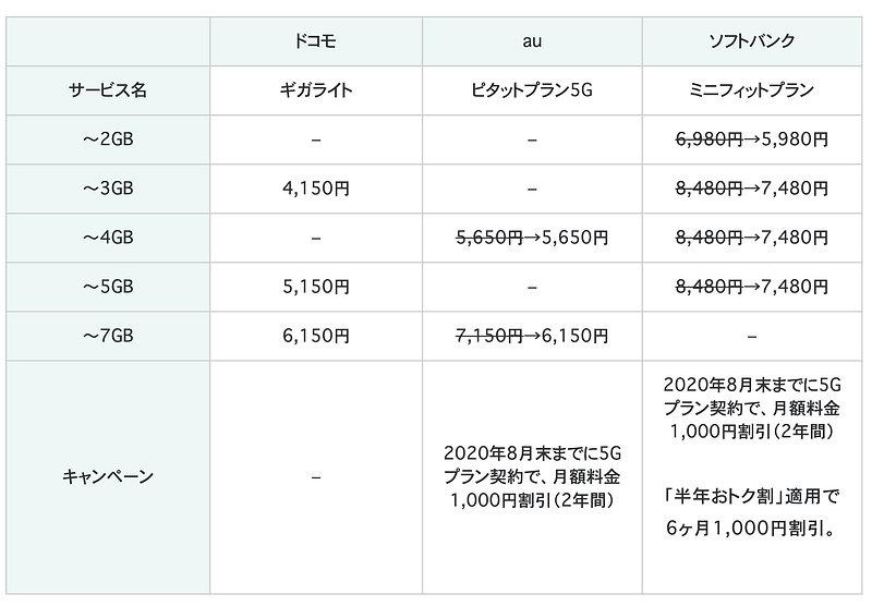 スクリーンショット 2020-05-28 1.11.52.jpg