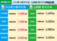 LINEモバイルと通信料金比較.jpg