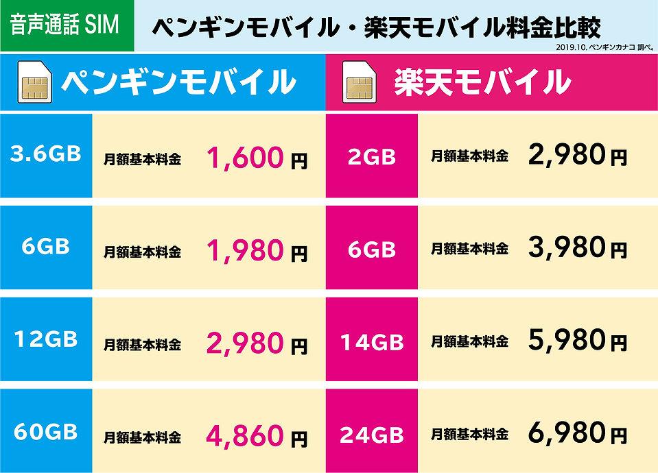 楽天モバイルと比較.jpg