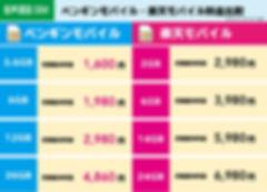 楽天モバイルと通信料金比較.jpg