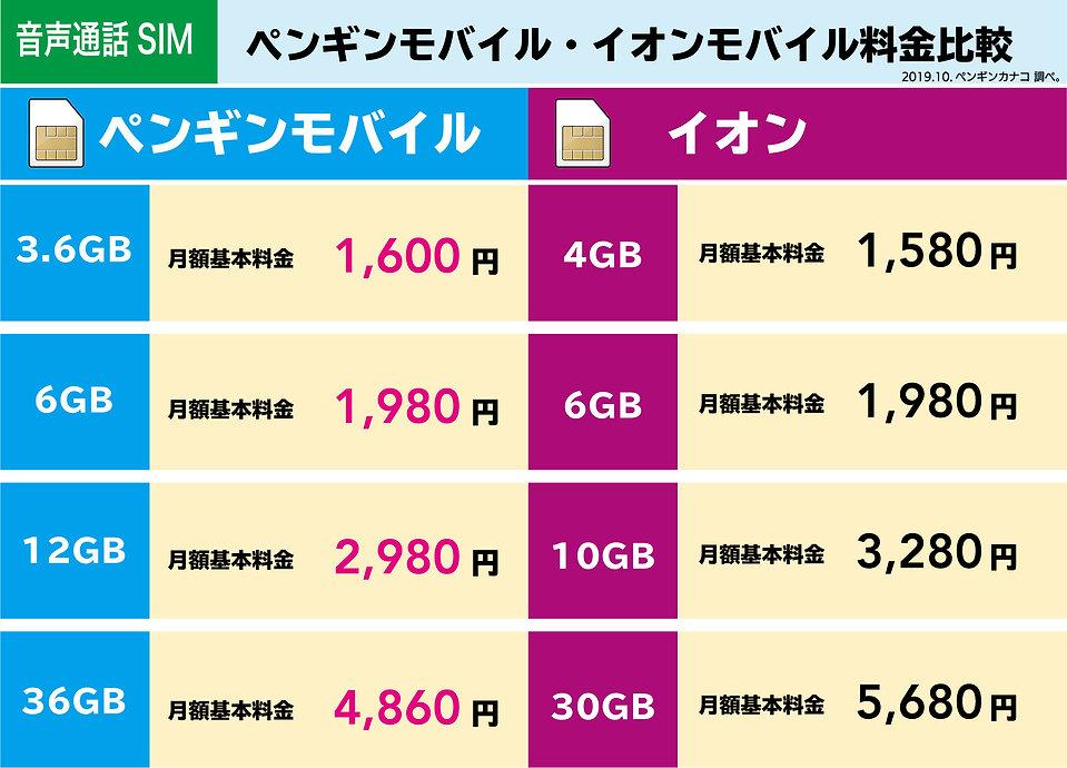 イオンと通信料金比較.jpg