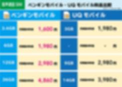 UQモバイルと通信料金比較.jpg
