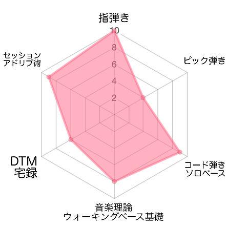 能力値1.jpg