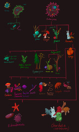 Tree of Life Art4Bio.jpg