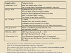 Deadlines for SLIDER News