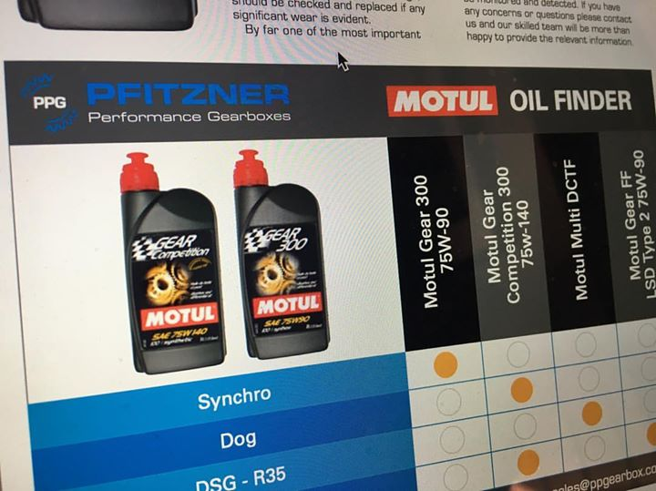 _motulusa _motul The finest oil for your _pfitznerperformancegearbox #coolgearsforcoolcars #ppgears