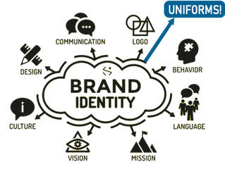 How Uniforms and Branded Apparel Benefits Your Brand Identity
