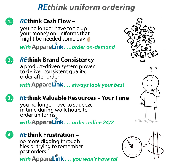 REThink Uniform Ordering FINAL.png