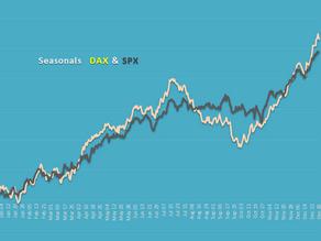 Seasonals für den DAX und den SPX