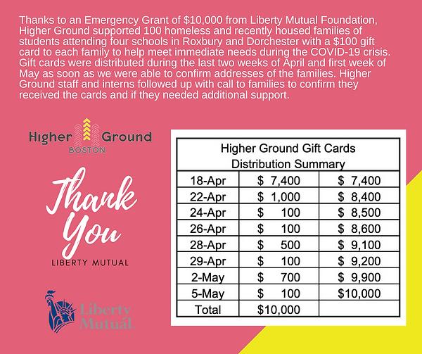HG-Liberty-Mutual-GiftCards.png