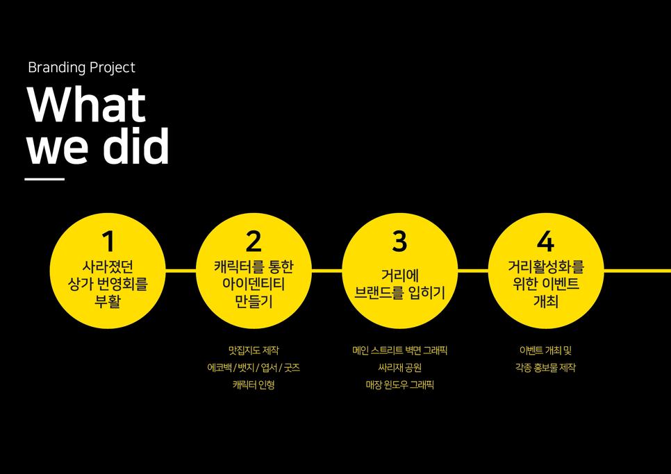 건너수 먹방길 프로젝트소개