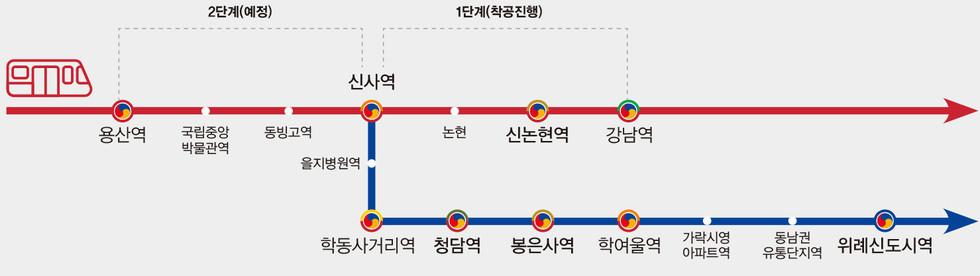 신사역지하철노선도