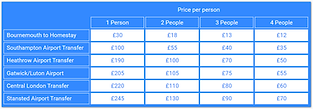 Airport Transfer Fees Blue.png