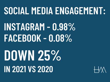 Social media tips for 2021
