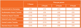 Airport Transfer Fees Orange.png