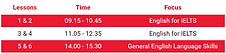 IELTS Daytime Timetable.png