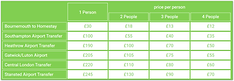Airport Transfer Fees Green.png
