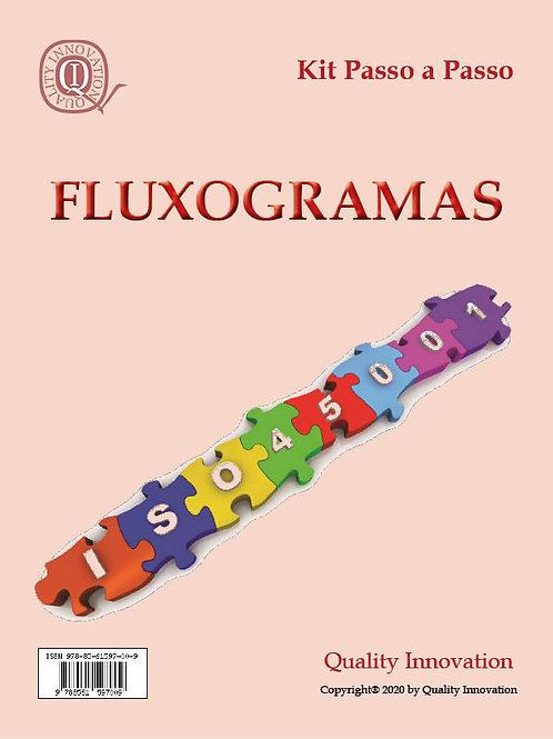 Fluxogramas  da ISO 45001