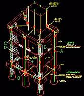 SPDA Estrutural - Laudo SPDA, Para-Raios | KV Ensaios, Manutenção, Testes e Ensaios elétricos nr10, NBR5419