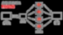 DDoS arch.png