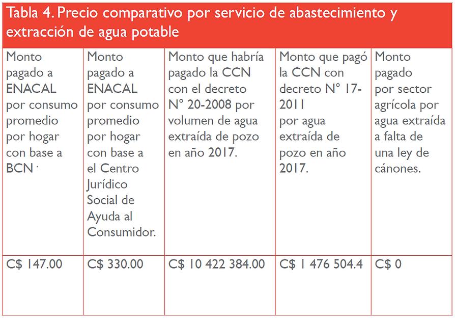 tabla 4.PNG