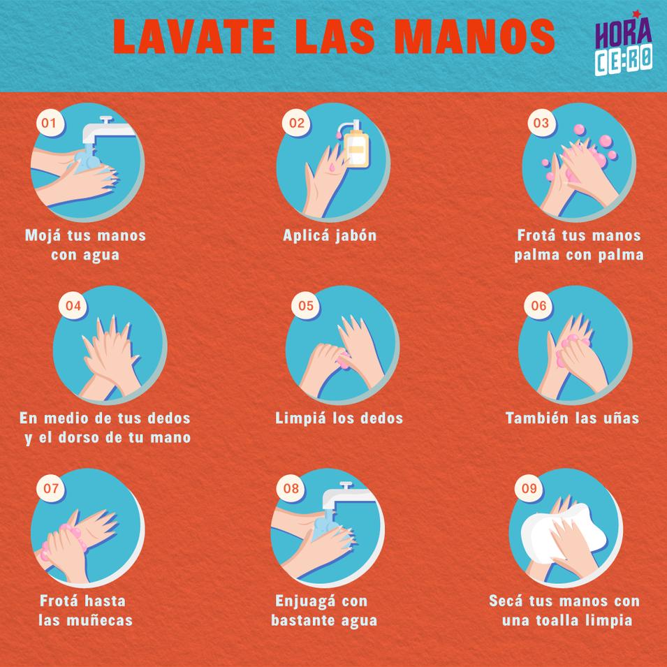 Cómo lavar tus manos