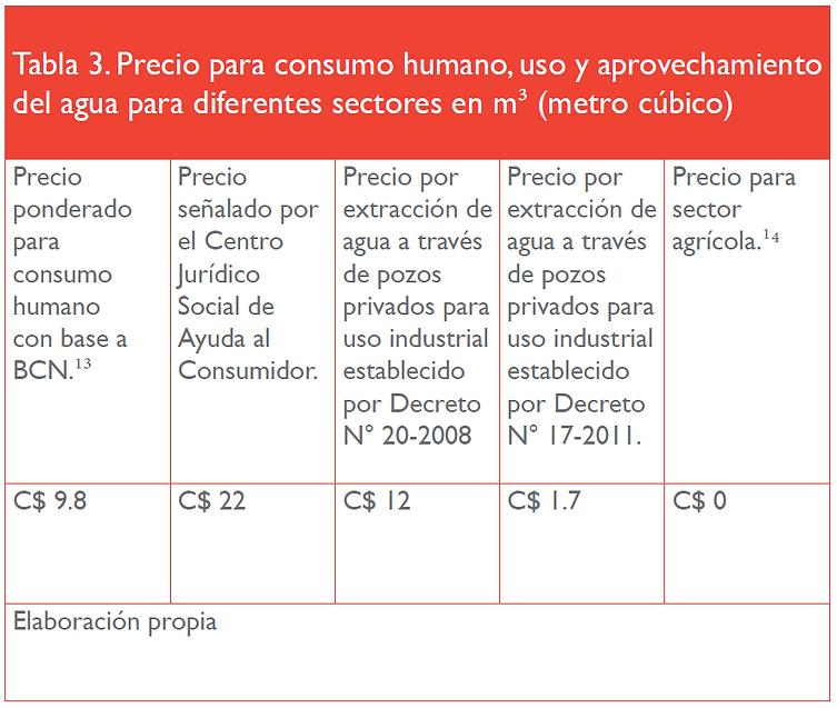 tabla 3.PNG