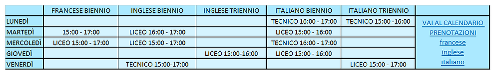 francese.inglese.italiano.png