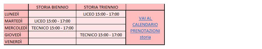 storia_biennio_triennio.png