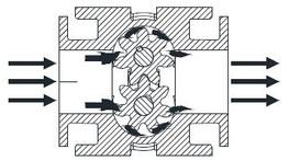 Princípio de Funcionamento de  bombas de engrenagem
