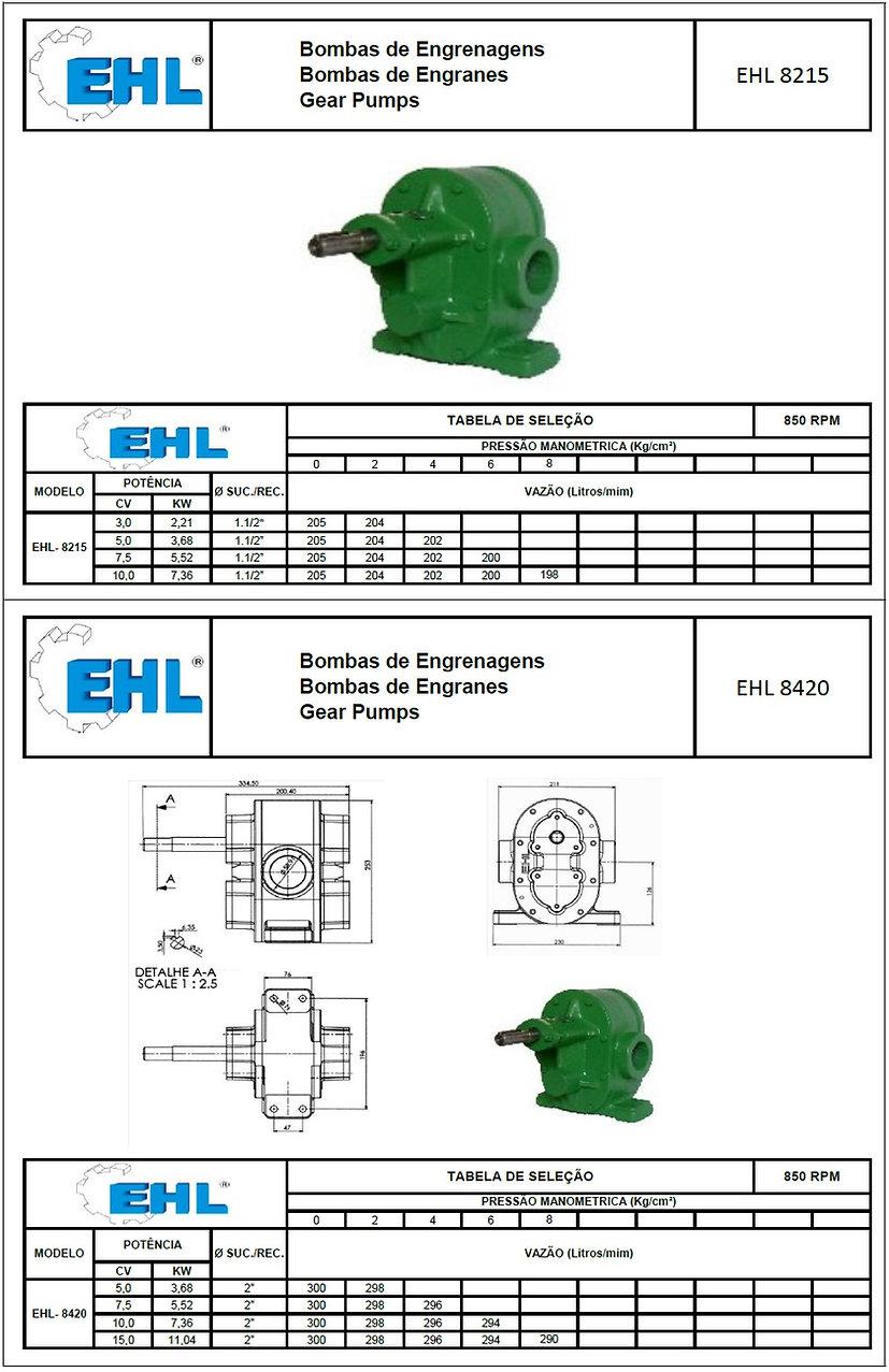 Bombas de engrenagem EHL8215