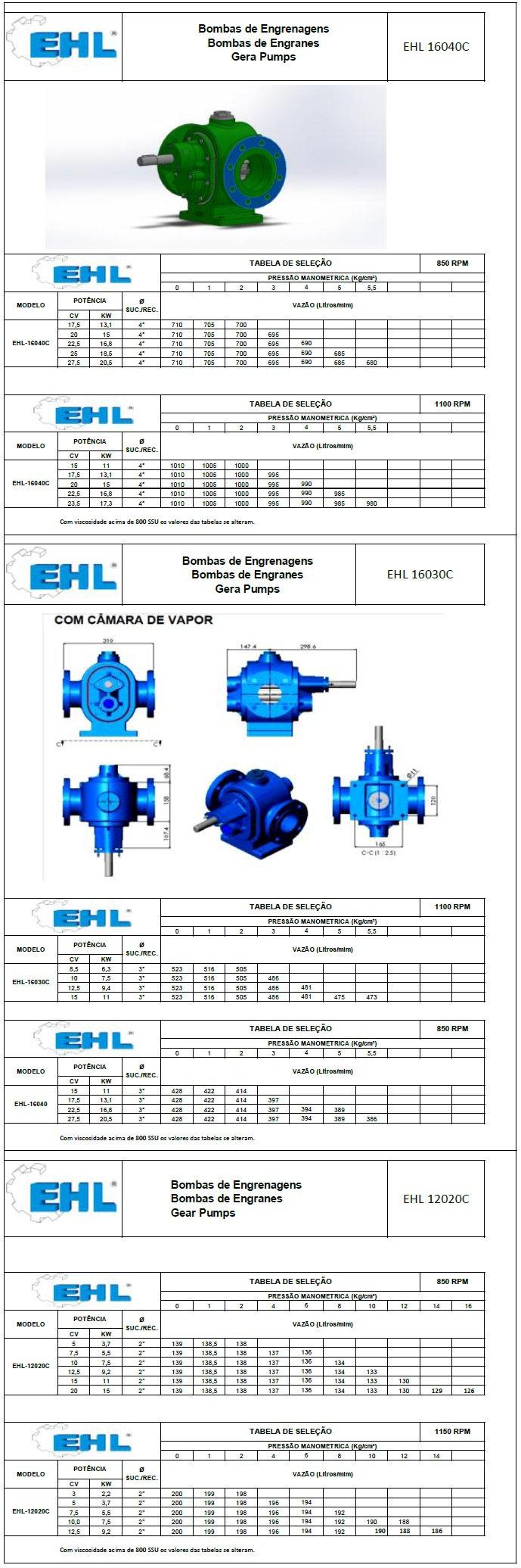 Bombas EHL16040C