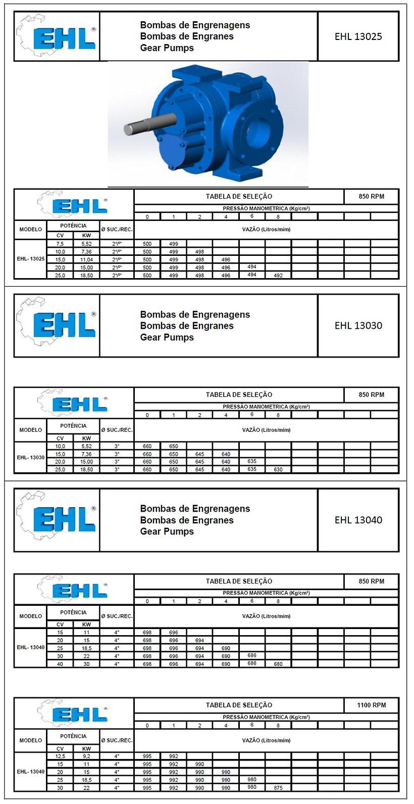 Bombas EHL13025