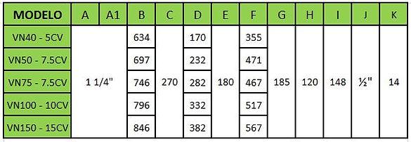 Tabela de dimensões e Potências de bomba de vácuo