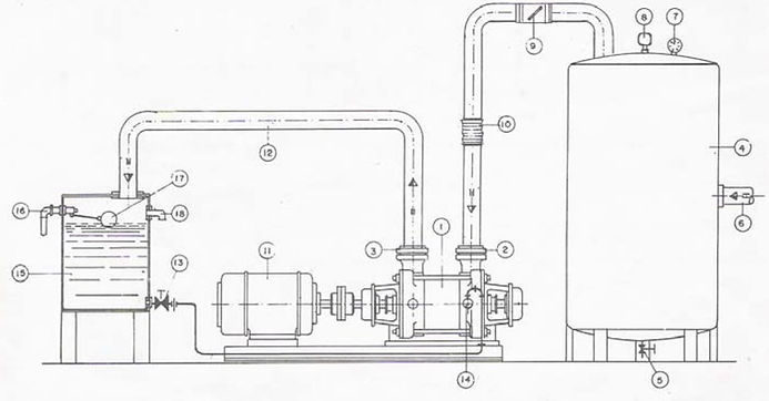Sistema de refrigeração bomba de vácuo
