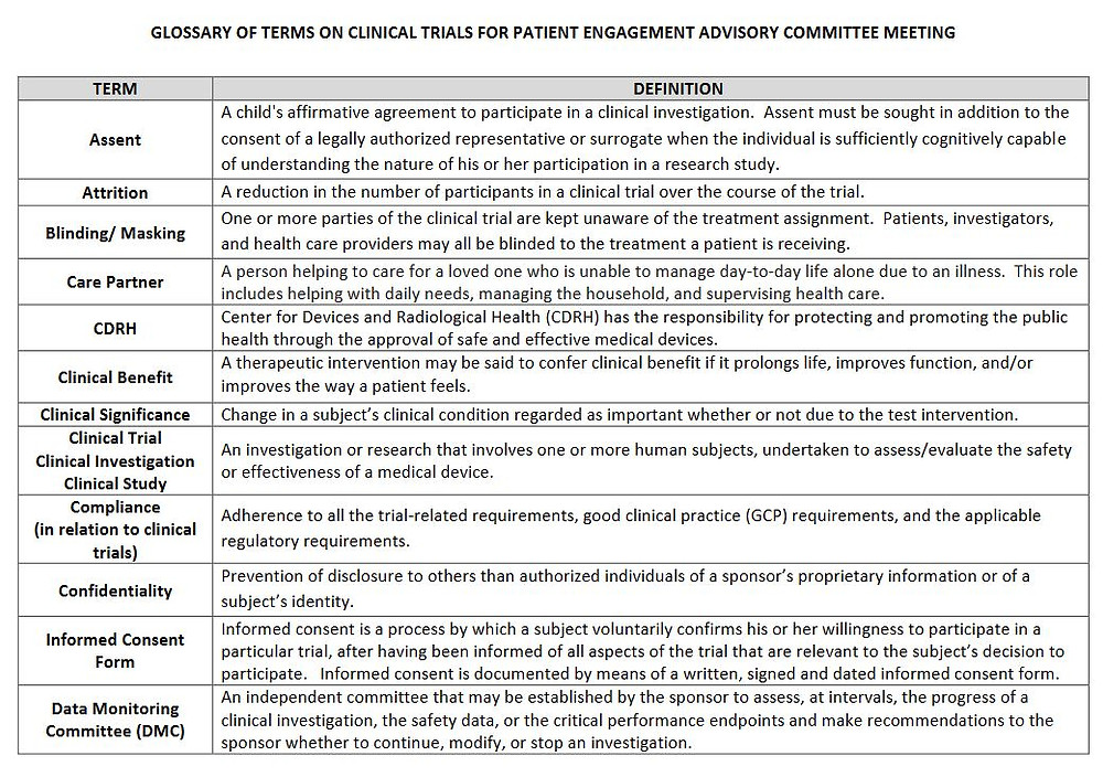 Glossary of terms on clinical trials